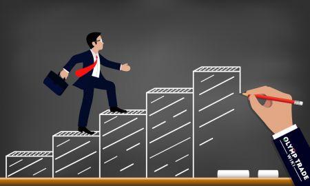 Cara mencari tahap sokongan dan rintangan yang boleh dipercayai di Olymp Trade