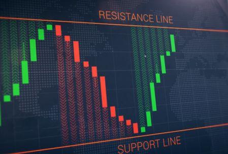 Strategi garis pulih pada platform Olymp Trade