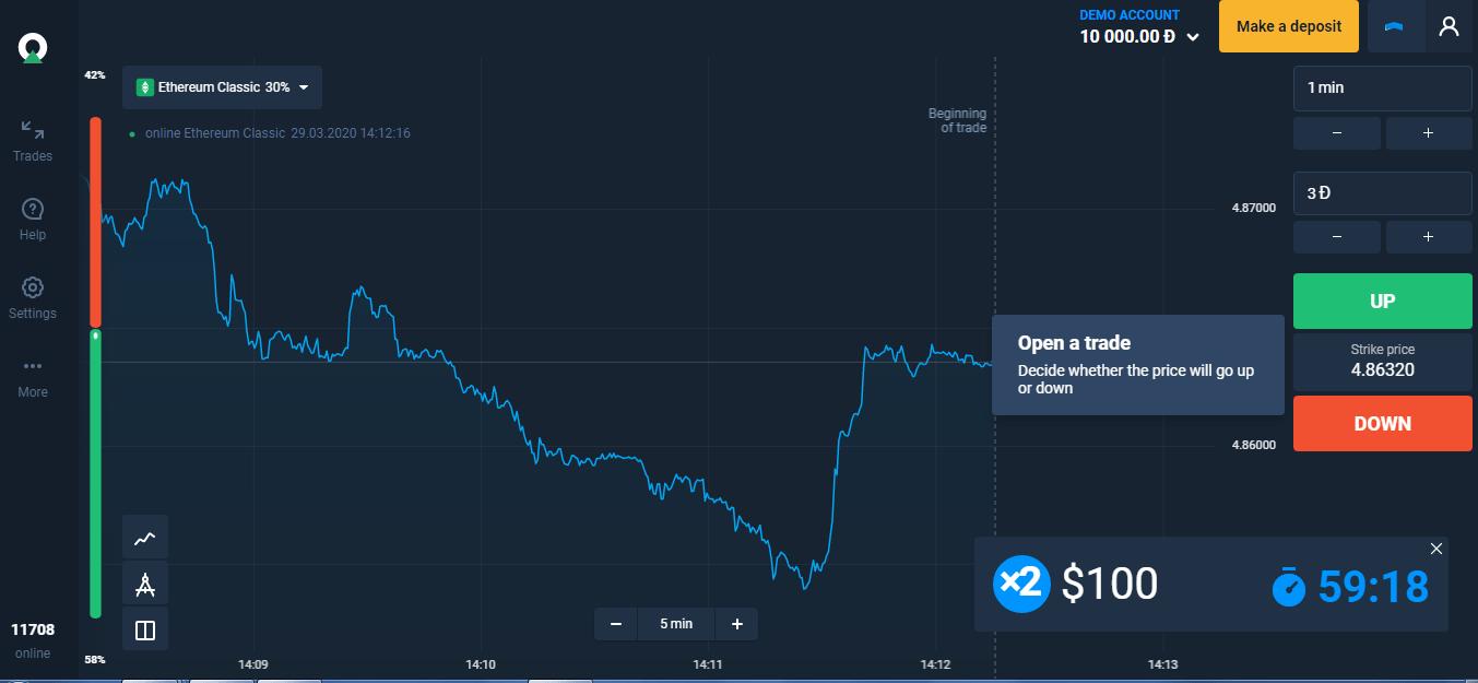 Kajian Olymp Trade
